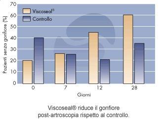 img_viscoseal07