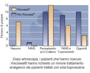 img_viscoseal10